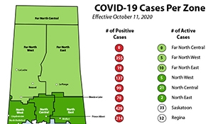 One additional death, 24 new cases of Covid-19 in Saskatchewan Oct. 11